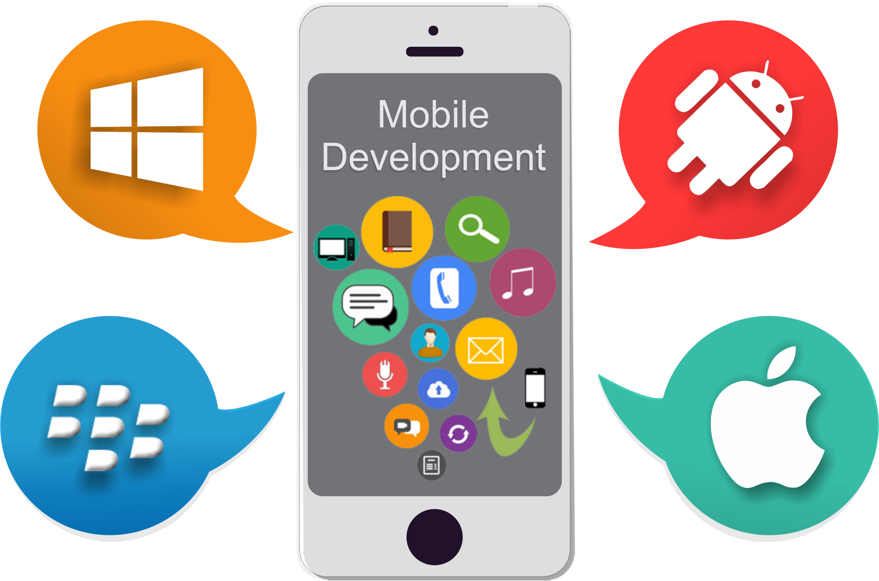10 Mobile App Development Trends In 2018 Set To Transform The Technology Space
